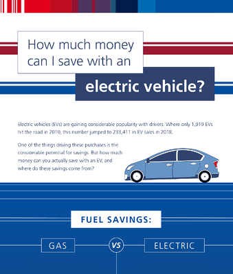 EV Savings_thumbnail